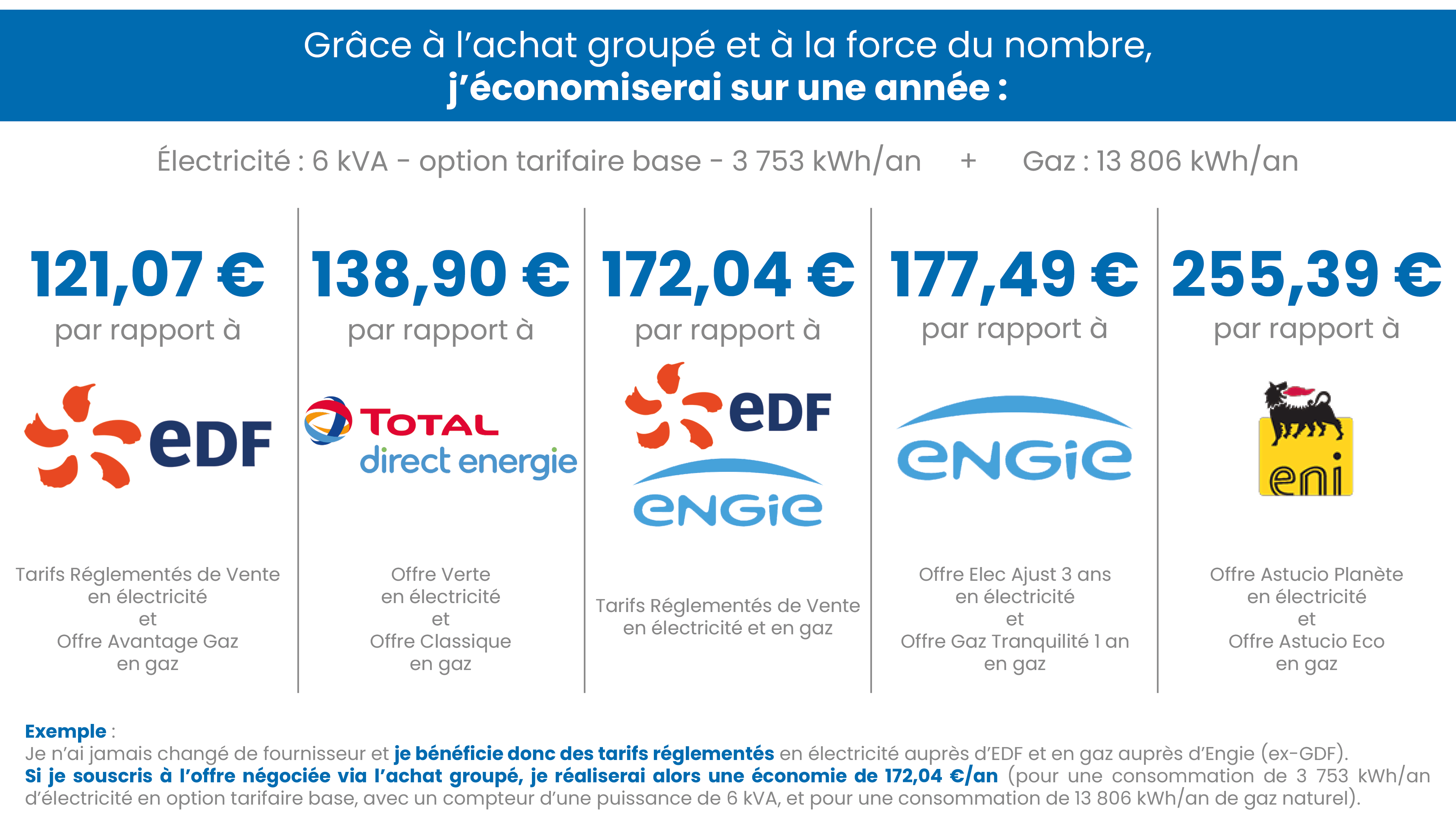 Tableau comparatif - AG Bourg-lès-Valence-min
